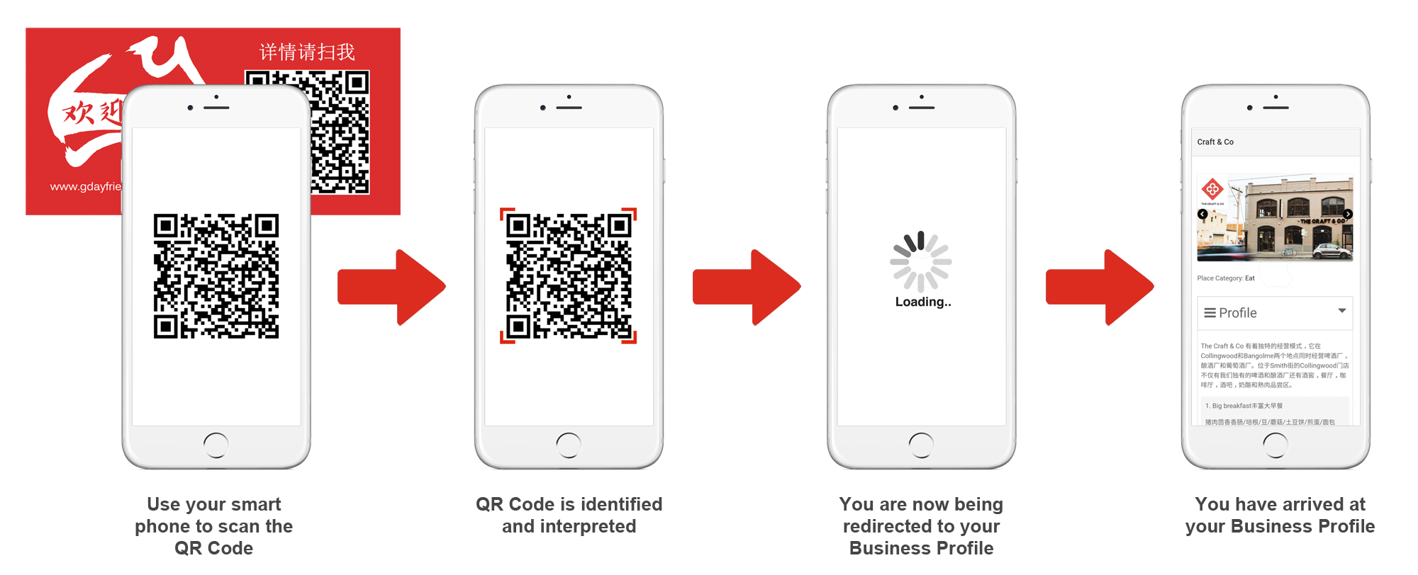 Steps to scanning a QR Code